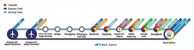 plan aerex