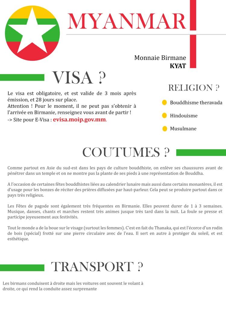 infos myanmar