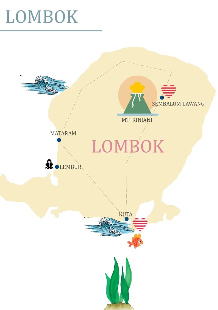lombk